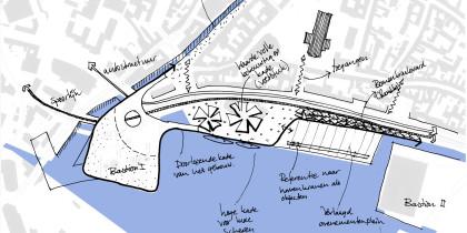 Waterfront Aarhus